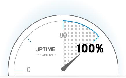 آموزش آپتایم (uptime) سرور و نحوه محاسبه آن در لینوکس