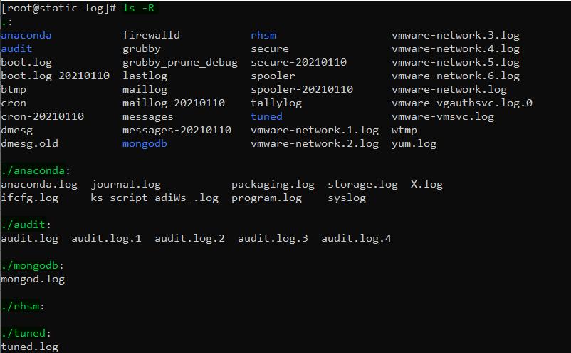 دستور ls در لینوکس با گزینه R برای لیست کردن فولدرها بصورت دختی